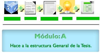 ModuloA