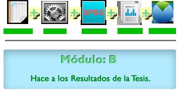 ModuloB